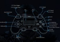 Shadow of Mordor PS4 Controls Scheme