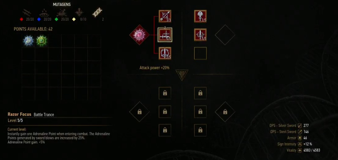 The Witcher  Mutagens Build