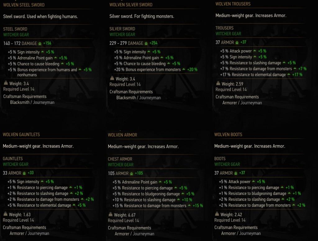 Witcher 3 Armor Wolf School Gear - photo#41