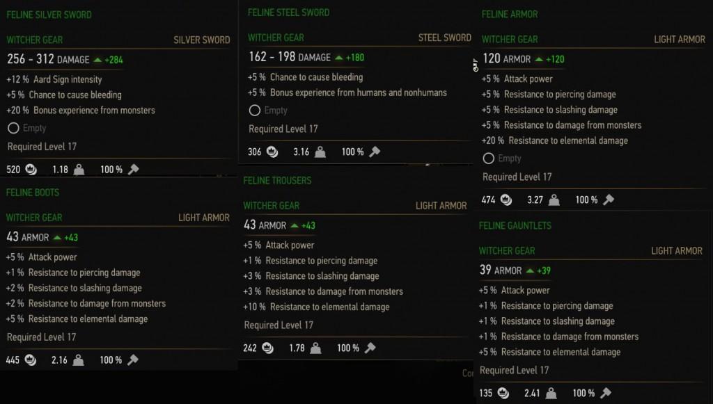 Witcher 3 Feline Armor Set Stats