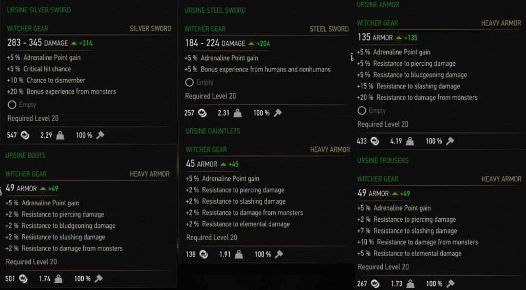 Witcher 3 Ursine Armor Stats