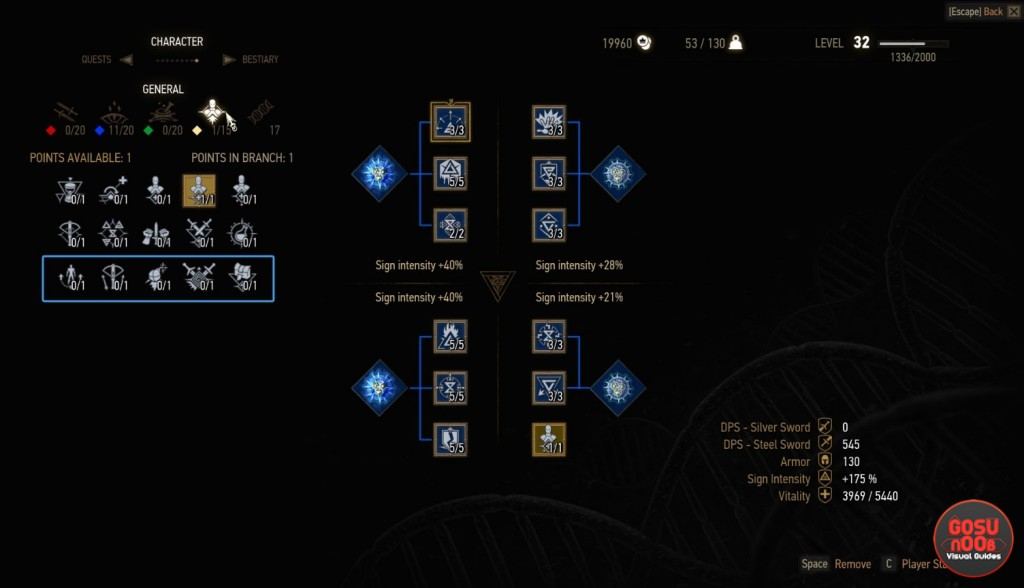 New Skills in Witcher 3 Hearts of Stone