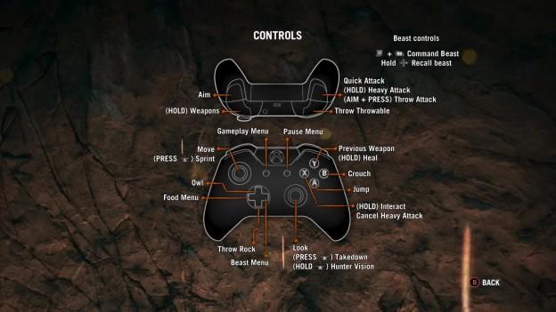 far cry primal controls