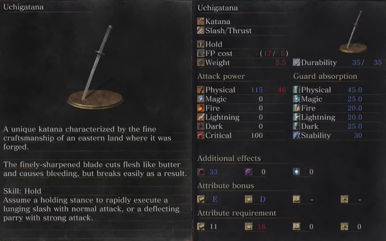 Dark Souls  Best Stats For A Dex Build