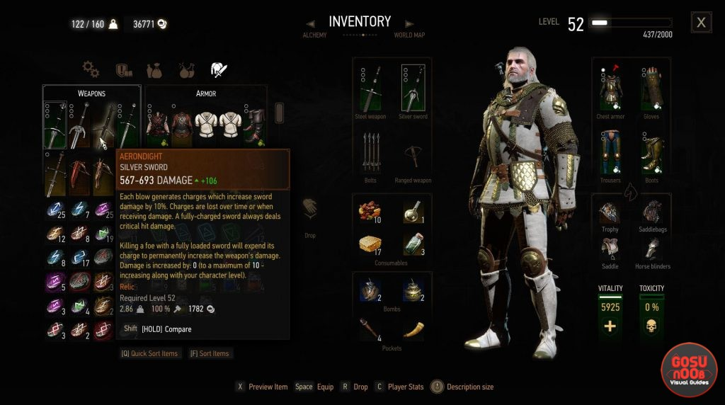 Crafting Armour Witcher