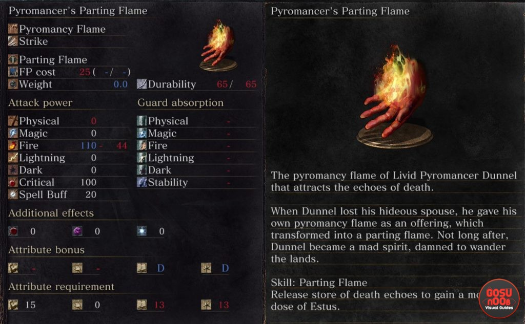 pyromancer's parting flame ashes of ariandel
