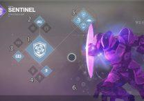 Destiny 2 Titan Subclass Sentinel List of All Skills and Abilities
