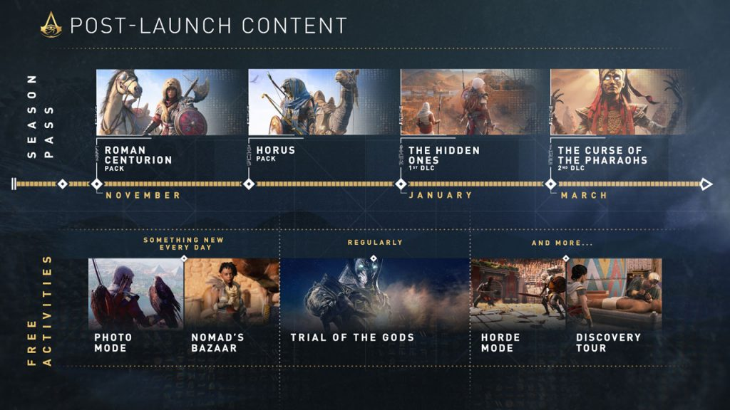 AC Origins Season Pass & Post-Launch Content Revealed
