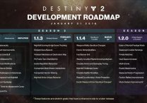 Destiny 2 Second Expansion Coming in May, Roadmap Revealed