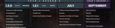 Destiny 2 Summer Development Roadmap Revealed