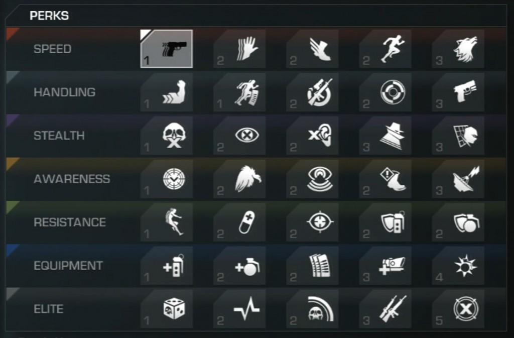 COD: Ghost Perks list