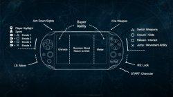 destiny PS Vita control scheme
