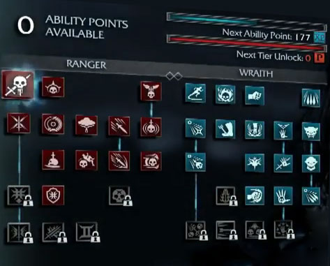 shadow of mordor abilities list