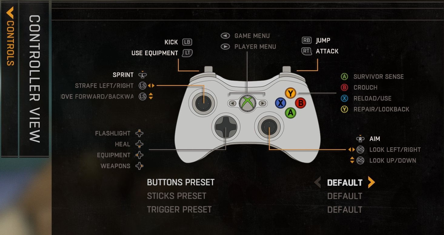 Dying Light Controls & Keyboard Commands on PS4, Xbox, PC