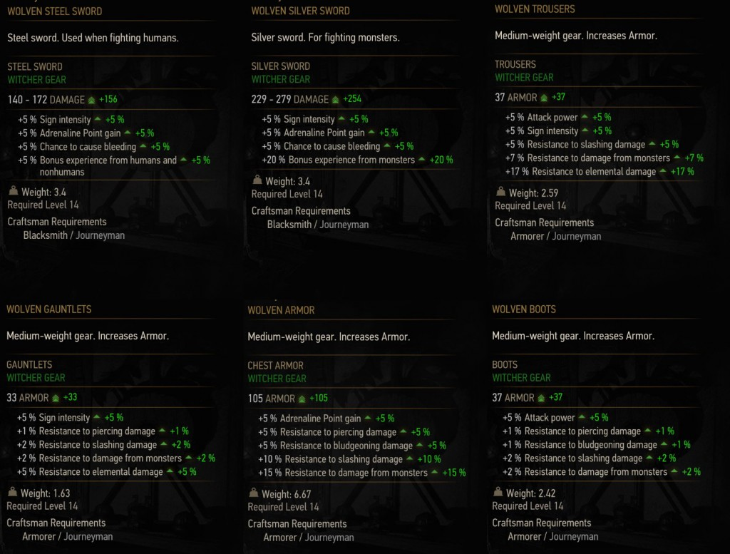 wolven armor set stats