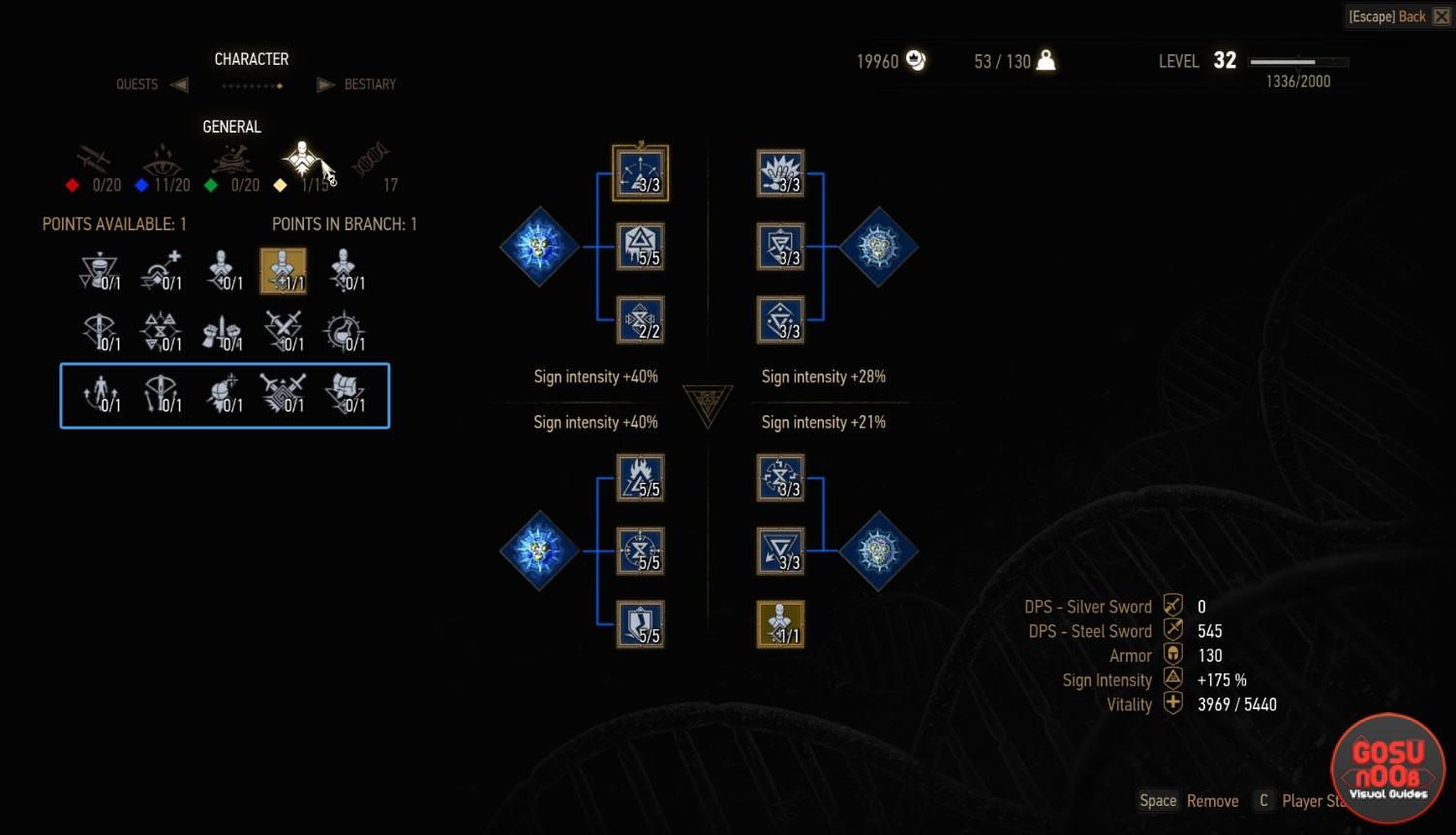 Witcher 3 Skillung