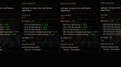 witcher 3 ofieri armor stats