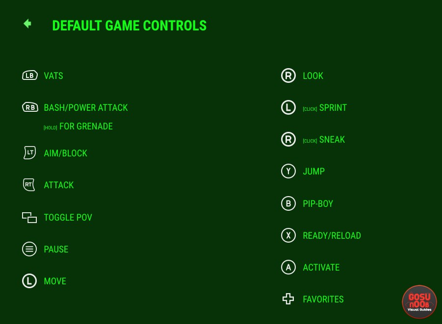 Xbox One Leaked Control Scheme for Fallout 4
