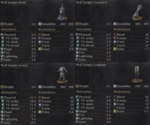artorias armor stats dks3
