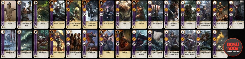 witcher-3-blood-and-wine-gwent-tournament-skellige-deck-example