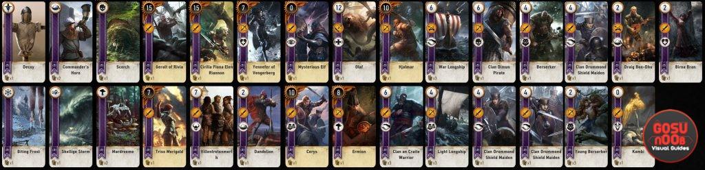 Alle Gwint Karten