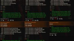 witcher 3 hen gaidth armor stats