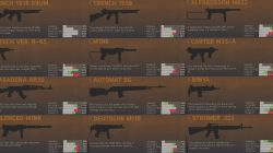 Mafia 3 Automatic Weapons List