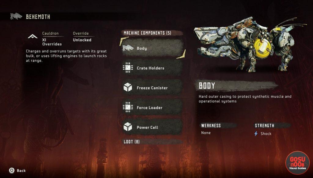 Horizon Zero Dawn How to Beat Behemoth