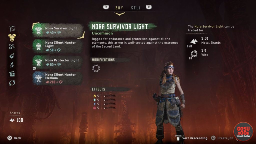 Horizon Zero Dawn Nora Armors - Where to Find Them