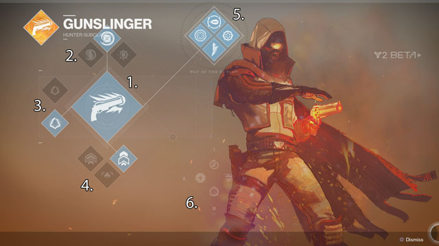Destiny 2 Gunslinger Subclass Way of the Outlaw Talents List
