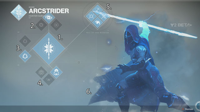 Destiny 2 Hunter Arcstrider Subclass Way of the Warrior Talents List