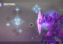 Destiny 2 Titan Subclass Sentinel List of All Skills and Abilities