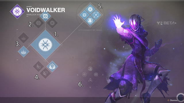 Destiny 2 Voidwalker Warlock Subclass All Talents List