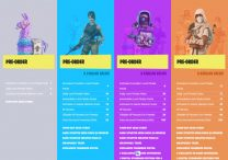 Fortnite All Edition Packs Items and Pre-Order Bonuses