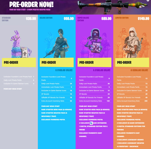 Save the world deluxe edition banners | How To Get Your Free