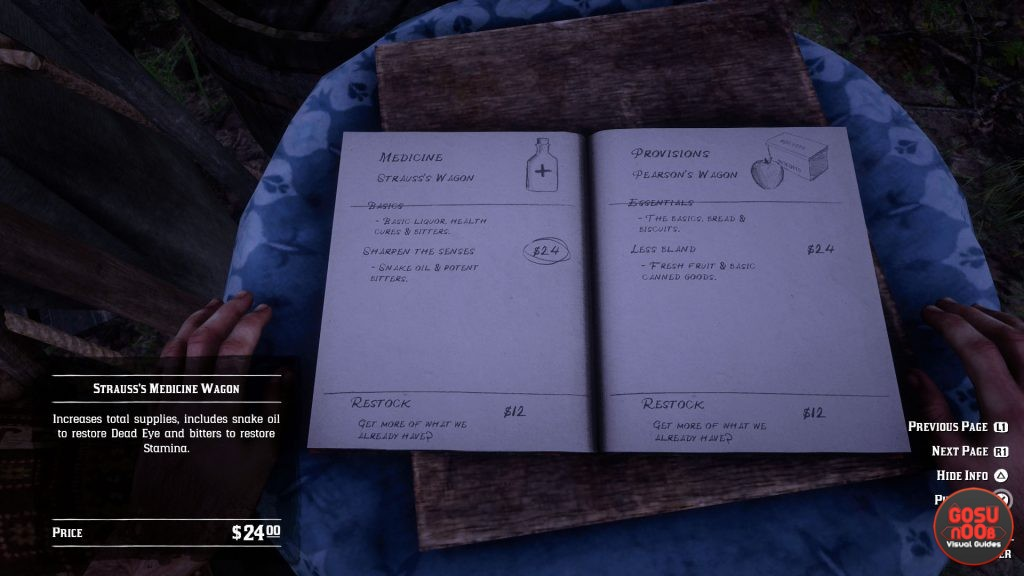 red dead redemption 2 camp supply pearson donations