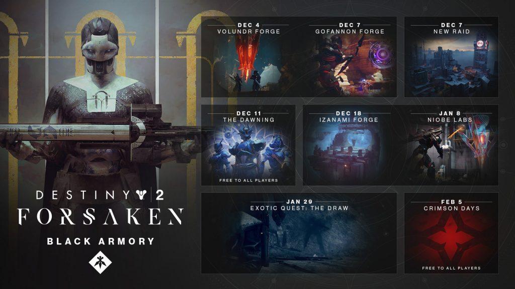 Destiny 2 Black Armory Season of the Forge Details Revealed