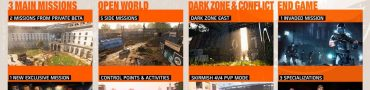 division 2 open beta