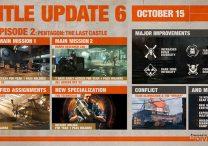 Division 2 Pentagon The Last Castle Content Update Details Revealed