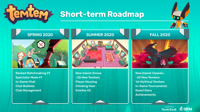 Temtem Developers Share Short-term Content Roadmap