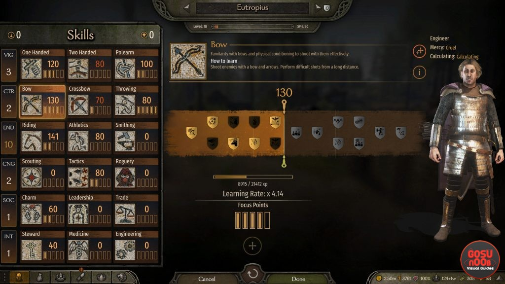Bannerlord Best Companions
