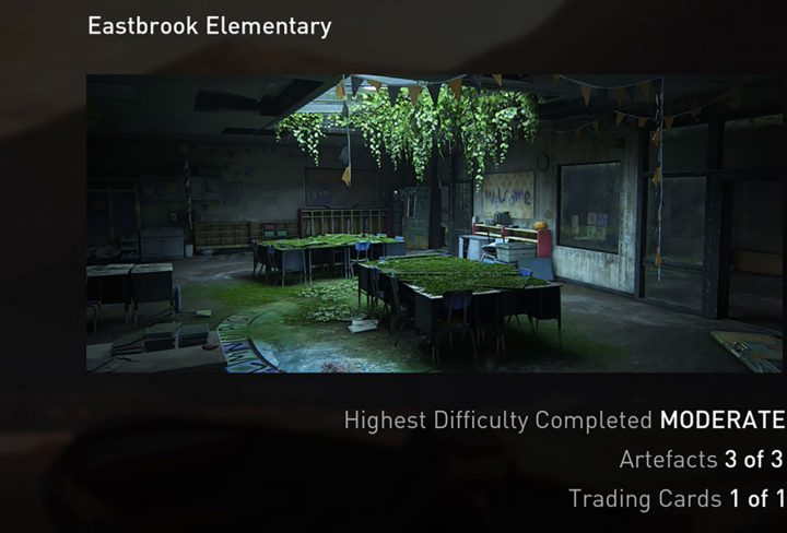 Eastbrook Elementary Artifacts and Journal locations guide