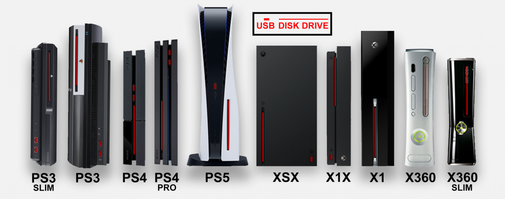 PlayStation 5 Size Comparison