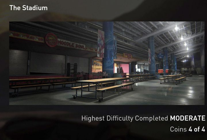 TLOU2 Stadium Collectibles Coins Locations Guide