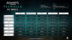 pc specs assassins creed valhalla minimum recommended ultra
