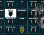 nba 2k22 best jumpshot & best shooting badges